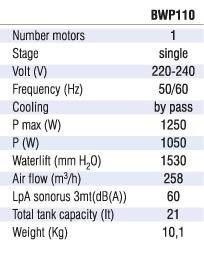 Пилосос промисловий з водяним фільтром BIOWP110 - Фото №5