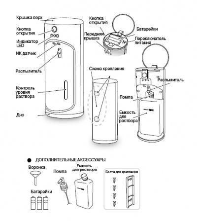 Автоматичний (сенсорний) дозатор дезінфікуючої рідини. А-7400 - Фото №4